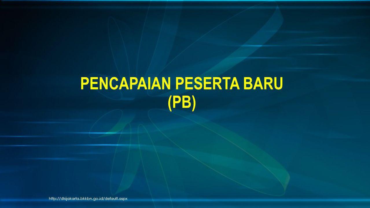 http://dkijakarta.bkkbn.go.id/default.aspx PENCAPAIAN PESERTA BARU (PB)