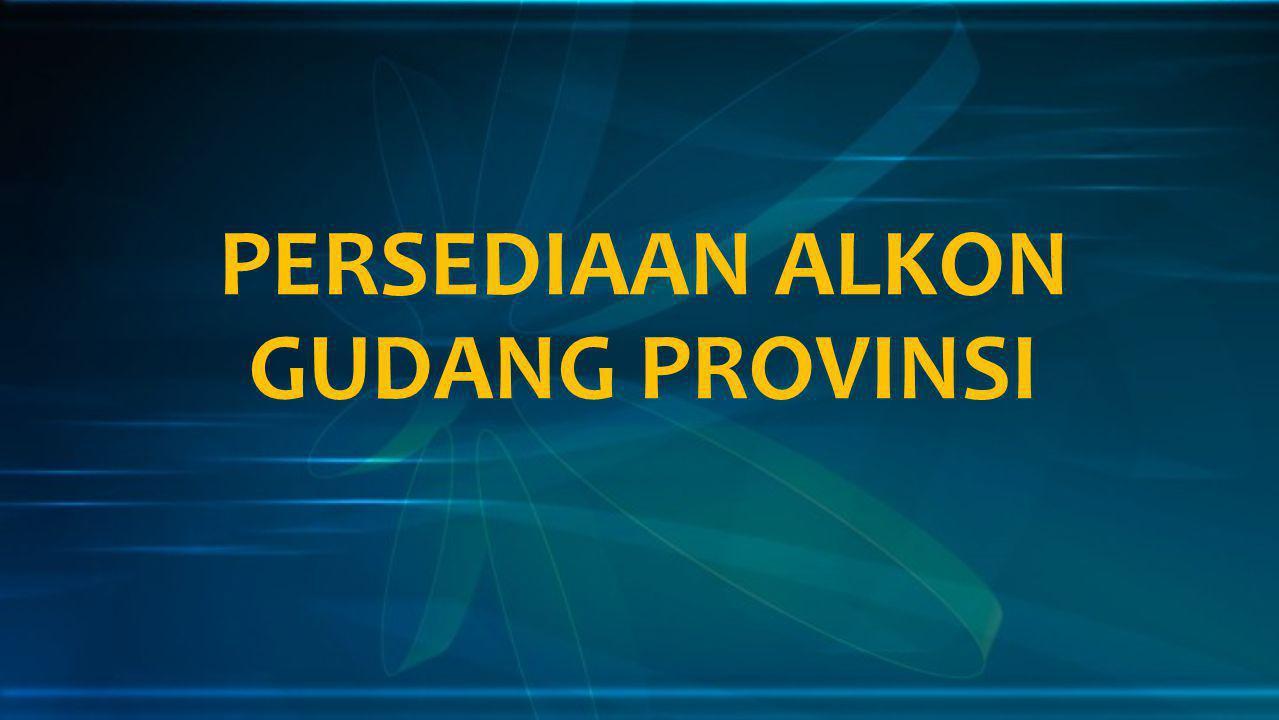 DATA UNMEET NEED 2002 -2012 http://dkijakarta.bkkbn.go.id/default.aspx