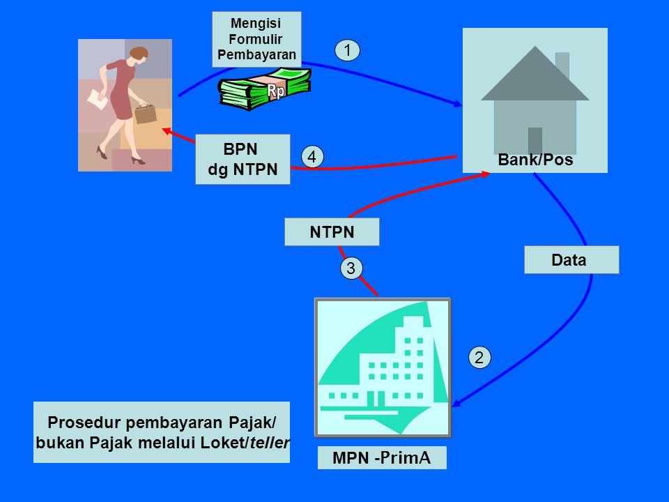 Bank/Pos 1 2 MPN - PrimA NTPN Data Mengisi Formulir Pembayaran 3 4 BPN dg NTPN Prosedur pembayaran Pajak/ bukan Pajak melalui Loket/teller