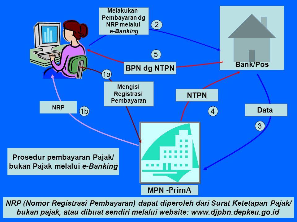 Bank/Pos 2 3 MPN - PrimA NRP Melakukan Pembayaran dg NRP melalui e-Banking 4 5 1a 1b NTPN Mengisi Registrasi Pembayaran NRP (Nomor Registrasi Pembayar