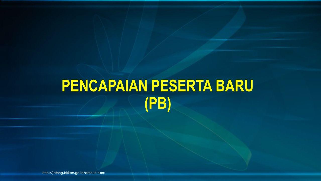 http://jateng.bkkbn.go.id/default.aspx PENCAPAIAN PESERTA BARU (PB)