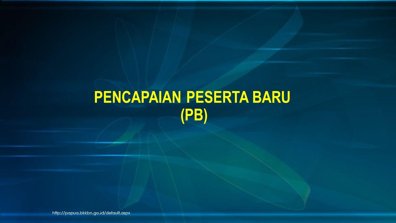 http://papua.bkkbn.go.id/default.aspx PENCAPAIAN PESERTA BARU (PB)