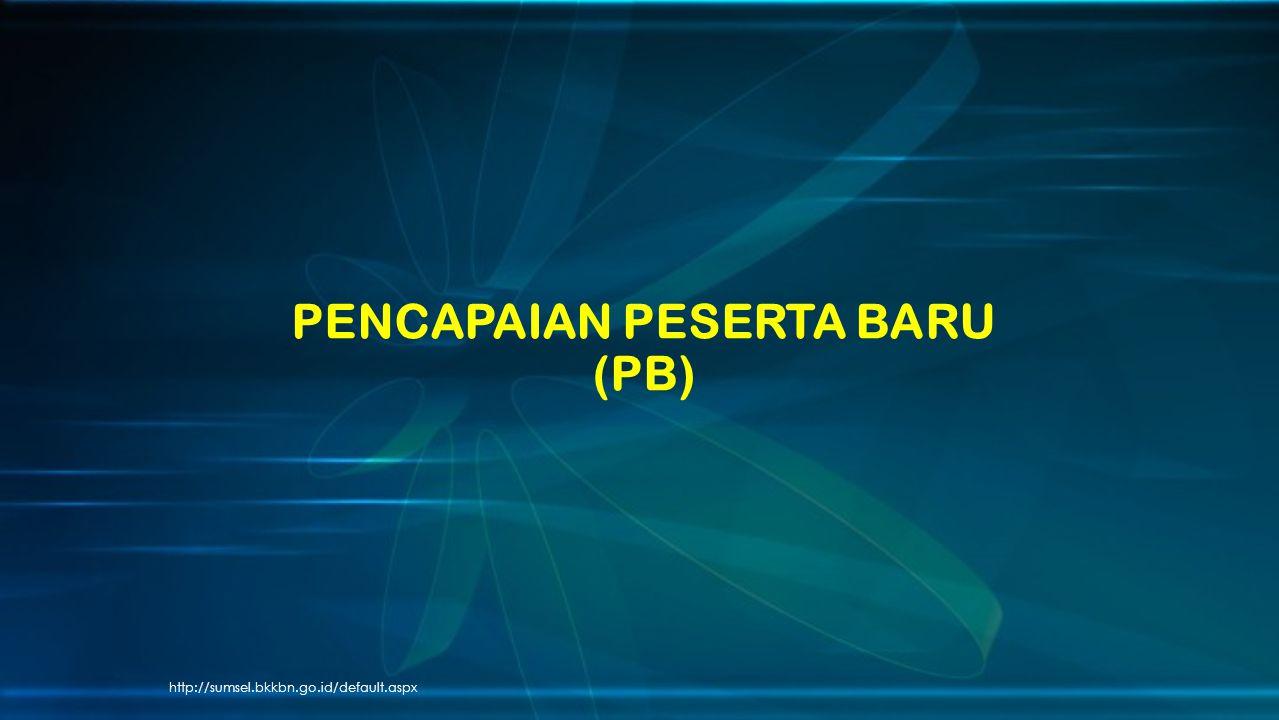http://sumsel.bkkbn.go.id/default.aspx PENCAPAIAN PESERTA BARU (PB)