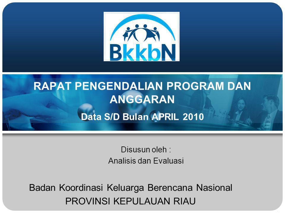 RAPAT PENGENDALIAN PROGRAM DAN ANGGARAN Data S/D Bulan APRIL 2010 Badan Koordinasi Keluarga Berencana Nasional PROVINSI KEPULAUAN RIAU Disusun oleh : Analisis dan Evaluasi