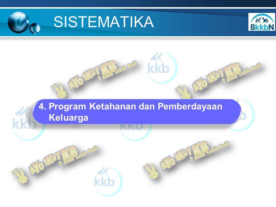 SISTEMATIKA 4. Program Ketahanan dan Pemberdayaan Keluarga 4.