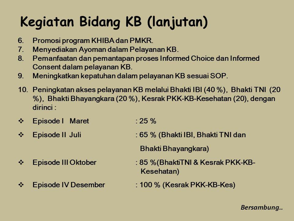 Kegiatan Bidang KB (lanjutan) 6.Promosi program KHIBA dan PMKR. 7.Menyediakan Ayoman dalam Pelayanan KB. 8.Pemanfaatan dan pemantapan proses Informed
