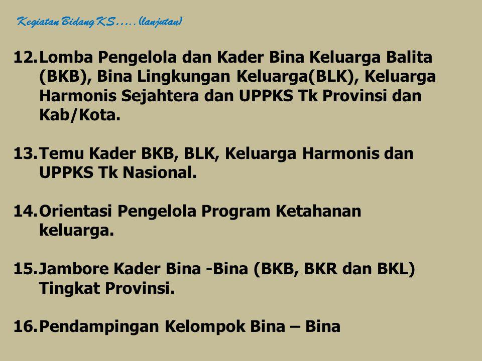 12.Lomba Pengelola dan Kader Bina Keluarga Balita (BKB), Bina Lingkungan Keluarga(BLK), Keluarga Harmonis Sejahtera dan UPPKS Tk Provinsi dan Kab/Kota