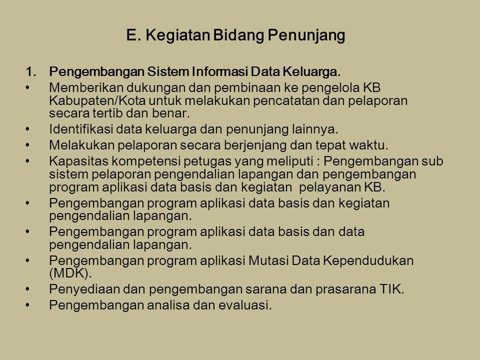 E. Kegiatan Bidang Penunjang 1.Pengembangan Sistem Informasi Data Keluarga. Memberikan dukungan dan pembinaan ke pengelola KB Kabupaten/Kota untuk mel