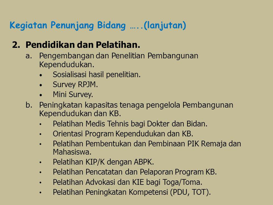 2.Pendidikan dan Pelatihan. a.Pengembangan dan Penelitian Pembangunan Kependudukan. Sosialisasi hasil penelitian. Survey RPJM. Mini Survey. b.Peningka
