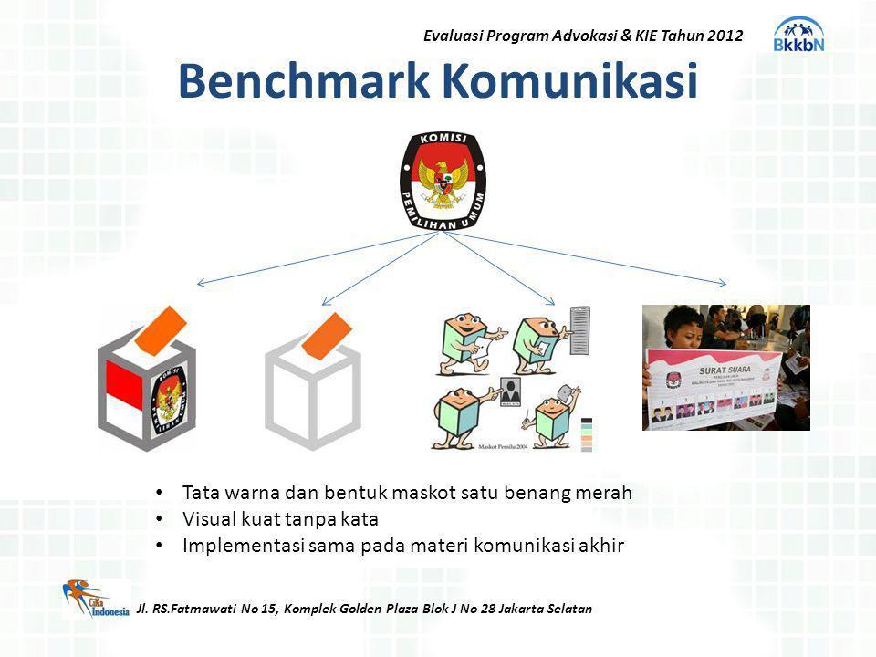 Benchmark Komunikasi Jl. RS.Fatmawati No 15, Komplek Golden Plaza Blok J No 28 Jakarta Selatan Tata warna dan bentuk maskot satu benang merah Visual k