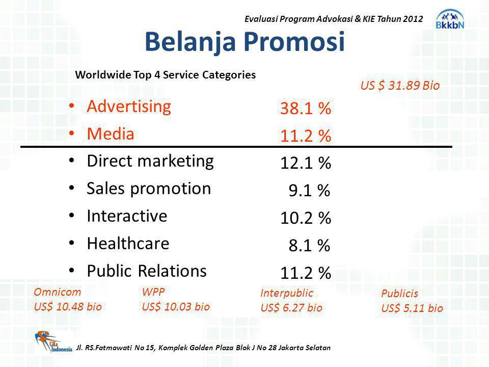 Belanja Promosi Jl. RS.Fatmawati No 15, Komplek Golden Plaza Blok J No 28 Jakarta Selatan Evaluasi Program Advokasi & KIE Tahun 2012 Advertising Media