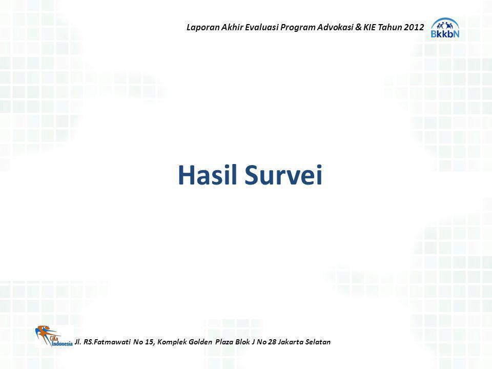Hasil Survei Jl. RS.Fatmawati No 15, Komplek Golden Plaza Blok J No 28 Jakarta Selatan Laporan Akhir Evaluasi Program Advokasi & KIE Tahun 2012