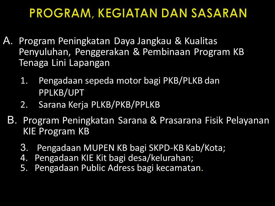 1.Pengadaan sepeda motor bagi PKB/PLKB dan PPLKB/UPT 2.Sarana Kerja PLKB/PKB/PPLKB A. Program Peningkatan Daya Jangkau & Kualitas Penyuluhan, Penggera