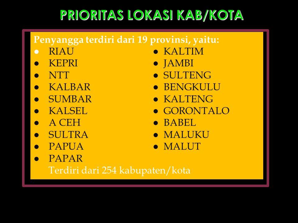 PRIORITAS LOKASI KAB/KOTA Penyangga terdiri dari 19 provinsi, yaitu: ●RIAU● KALTIM ●KEPRI● JAMBI ●NTT● SULTENG ●KALBAR● BENGKULU ●SUMBAR● KALTENG ●KAL