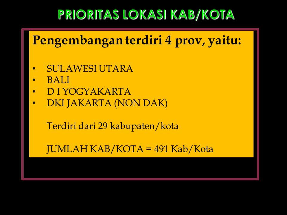 PRIORITAS LOKASI KAB/KOTA Pengembangan terdiri 4 prov, yaitu: SULAWESI UTARA BALI D I YOGYAKARTA DKI JAKARTA (NON DAK) Terdiri dari 29 kabupaten/kota