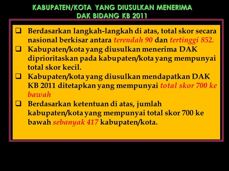 KABUPATEN/KOTA YANG DIUSULKAN MENERIMA DAK BIDANG KB 2011  Berdasarkan langkah-langkah di atas, total skor secara nasional berkisar antara terendah 9