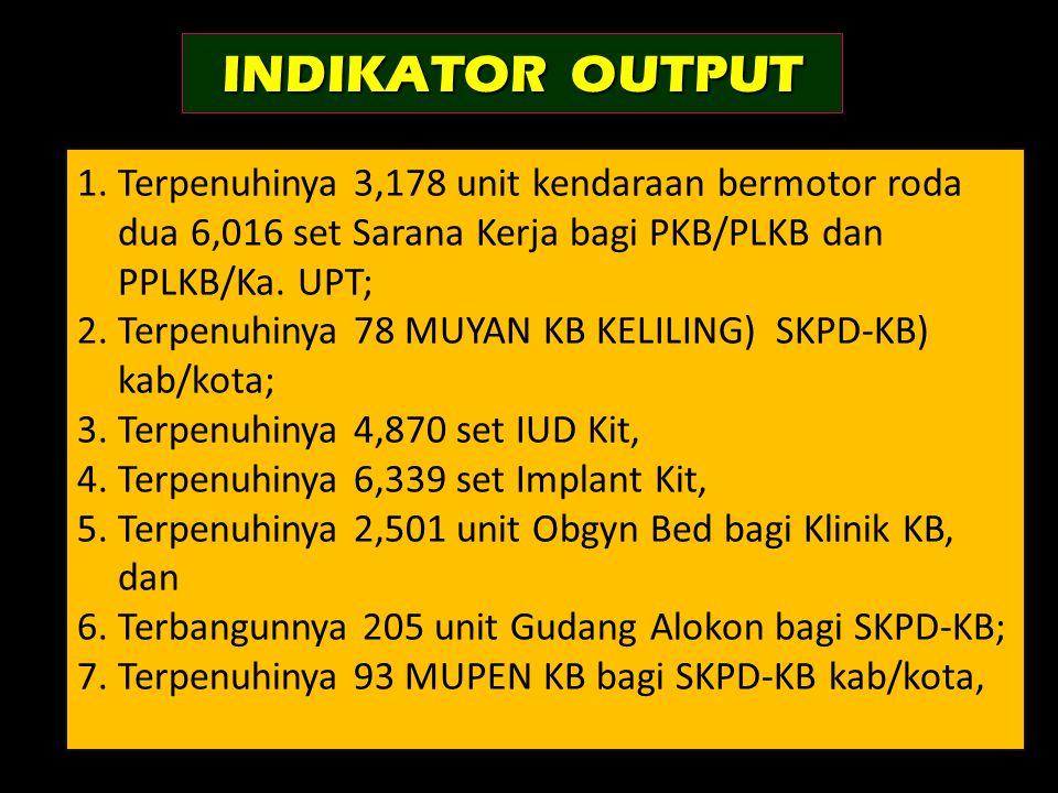 INDIKATOR OUTPUT 1.Terpenuhinya 3,178 unit kendaraan bermotor roda dua 6,016 set Sarana Kerja bagi PKB/PLKB dan PPLKB/Ka. UPT; 2.Terpenuhinya 78 MUYAN