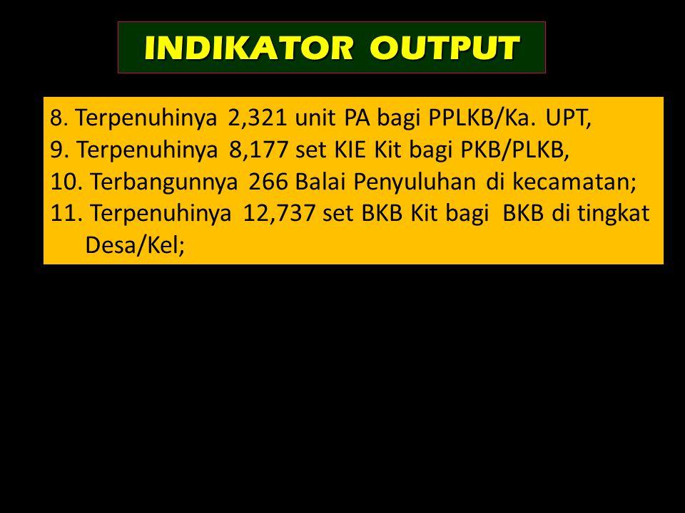 INDIKATOR OUTPUT 8. Terpenuhinya 2,321 unit PA bagi PPLKB/Ka. UPT, 9. Terpenuhinya 8,177 set KIE Kit bagi PKB/PLKB, 10. Terbangunnya 266 Balai Penyulu