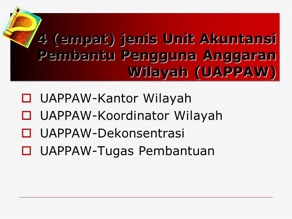 4 (empat) jenis Unit Akuntansi Pembantu Pengguna Anggaran Wilayah (UAPPAW)  UAPPAW-Kantor Wilayah  UAPPAW-Koordinator Wilayah  UAPPAW-Dekonsentrasi