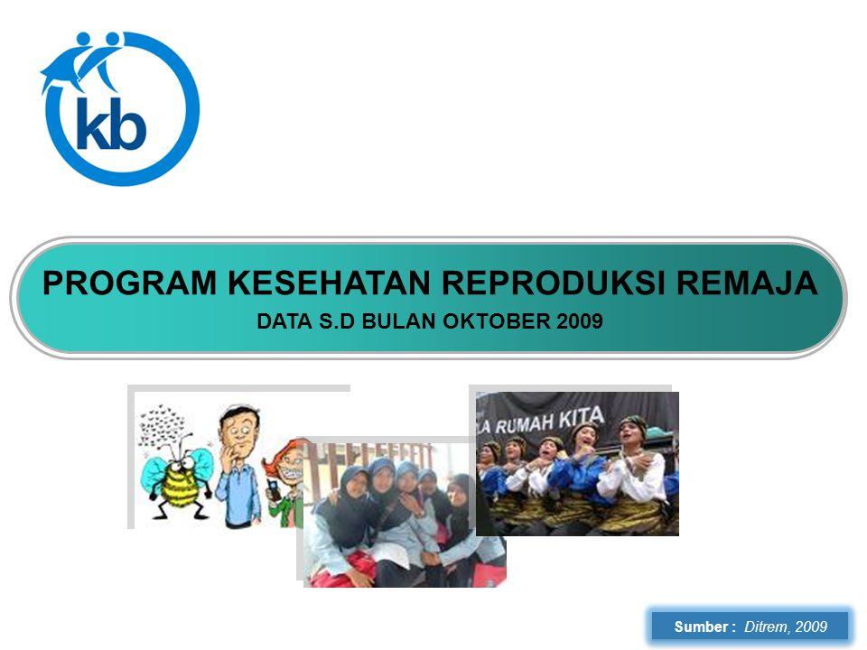 PROGRAM KESEHATAN REPRODUKSI REMAJA DATA S.D BULAN OKTOBER 2009 Sumber : Ditrem, 2009