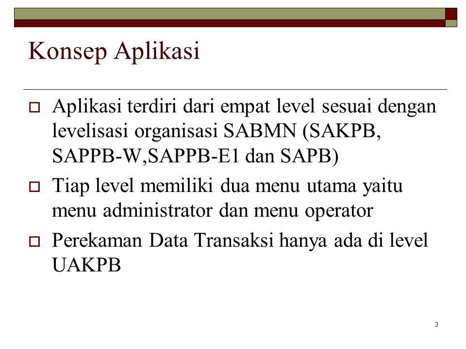 3 Konsep Aplikasi  Aplikasi terdiri dari empat level sesuai dengan levelisasi organisasi SABMN (SAKPB, SAPPB-W,SAPPB-E1 dan SAPB)  Tiap level memiliki dua menu utama yaitu menu administrator dan menu operator  Perekaman Data Transaksi hanya ada di level UAKPB