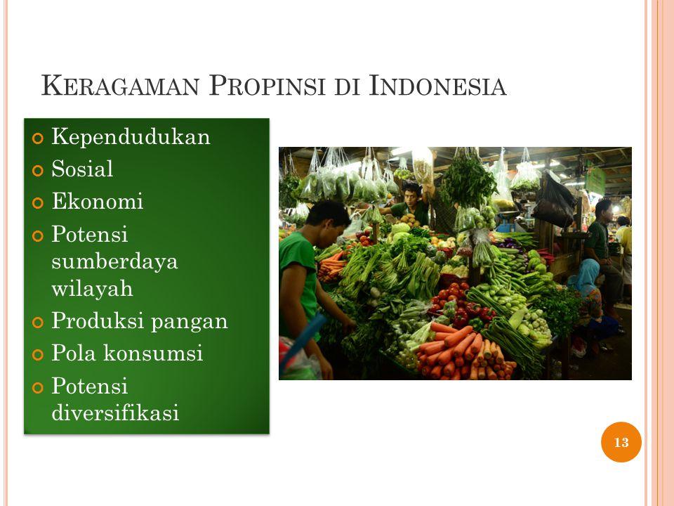 K ERAGAMAN P ROPINSI DI I NDONESIA Kependudukan Sosial Ekonomi Potensi sumberdaya wilayah Produksi pangan Pola konsumsi Potensi diversifikasi Kependud