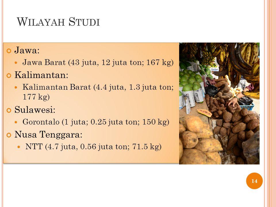 W ILAYAH S TUDI Jawa: Jawa Barat (43 juta, 12 juta ton; 167 kg) Kalimantan: Kalimantan Barat (4.4 juta, 1.3 juta ton; 177 kg) Sulawesi: Gorontalo (1 juta; 0.25 juta ton; 150 kg) Nusa Tenggara: NTT (4.7 juta, 0.56 juta ton; 71.5 kg) Jawa: Jawa Barat (43 juta, 12 juta ton; 167 kg) Kalimantan: Kalimantan Barat (4.4 juta, 1.3 juta ton; 177 kg) Sulawesi: Gorontalo (1 juta; 0.25 juta ton; 150 kg) Nusa Tenggara: NTT (4.7 juta, 0.56 juta ton; 71.5 kg) 14