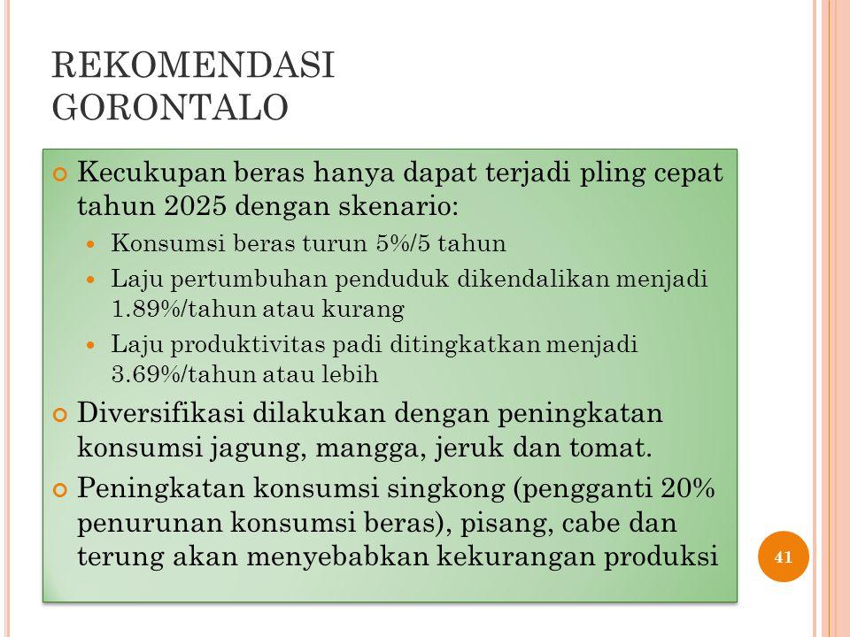 REKOMENDASI GORONTALO Kecukupan beras hanya dapat terjadi pling cepat tahun 2025 dengan skenario: Konsumsi beras turun 5%/5 tahun Laju pertumbuhan penduduk dikendalikan menjadi 1.89%/tahun atau kurang Laju produktivitas padi ditingkatkan menjadi 3.69%/tahun atau lebih Diversifikasi dilakukan dengan peningkatan konsumsi jagung, mangga, jeruk dan tomat.