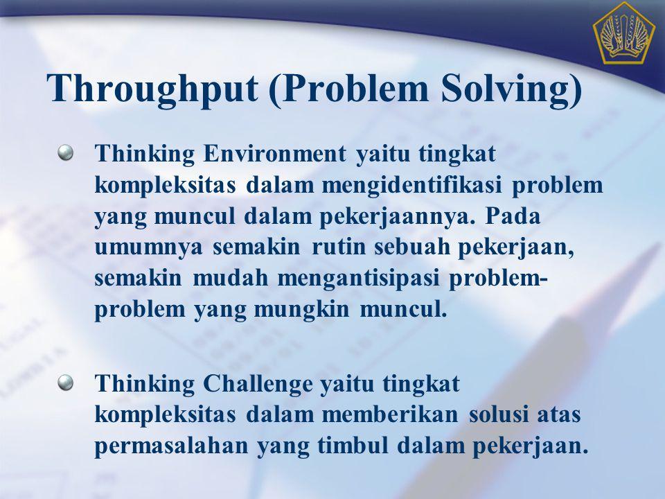 Throughput (Problem Solving) Thinking Environment yaitu tingkat kompleksitas dalam mengidentifikasi problem yang muncul dalam pekerjaannya. Pada umumn