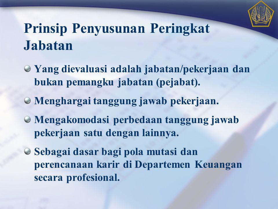 Prinsip Penyusunan Peringkat Jabatan Yang dievaluasi adalah jabatan/pekerjaan dan bukan pemangku jabatan (pejabat). Menghargai tanggung jawab pekerjaa