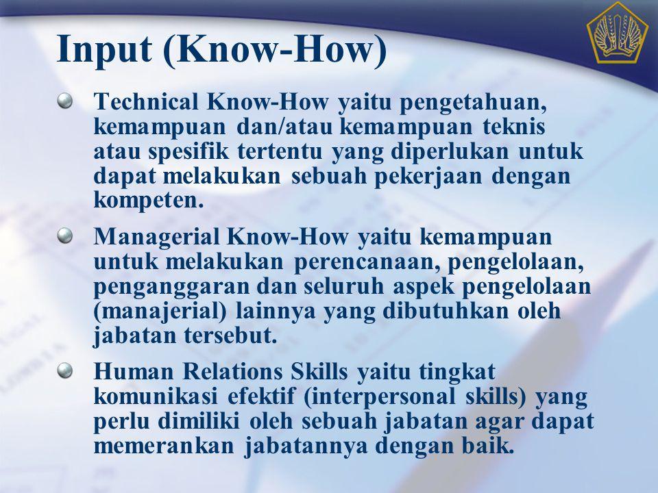 Input (Know-How) Technical Know-How yaitu pengetahuan, kemampuan dan/atau kemampuan teknis atau spesifik tertentu yang diperlukan untuk dapat melakuka