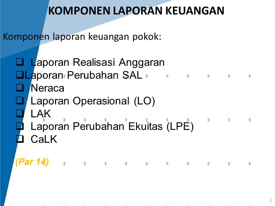 KOMPONEN LAPORAN KEUANGAN Komponen laporan keuangan pokok:  Laporan Realisasi Anggaran  Laporan Perubahan SAL  Neraca  Laporan Operasional (LO) 