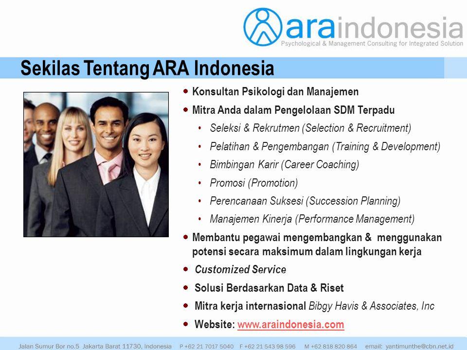 Sekilas Tentang ARA Indonesia  Konsultan Psikologi dan Manajemen  Mitra Anda dalam Pengelolaan SDM Terpadu Seleksi & Rekrutmen (Selection & Recruitm