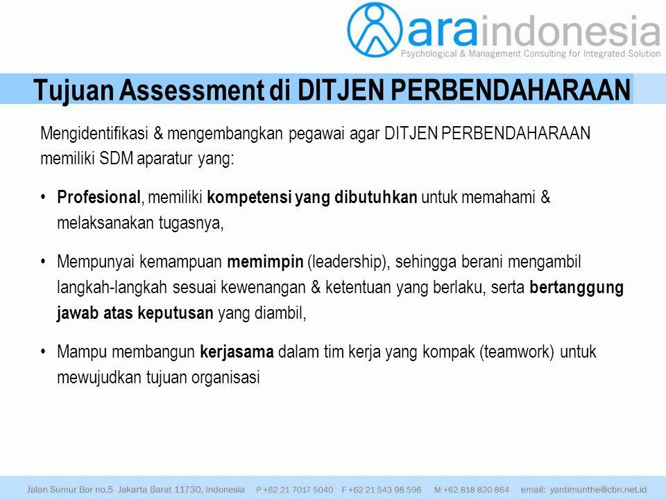 Tujuan Assessment di DITJEN PERBENDAHARAAN Mengidentifikasi & mengembangkan pegawai agar DITJEN PERBENDAHARAAN memiliki SDM aparatur yang: Profesional