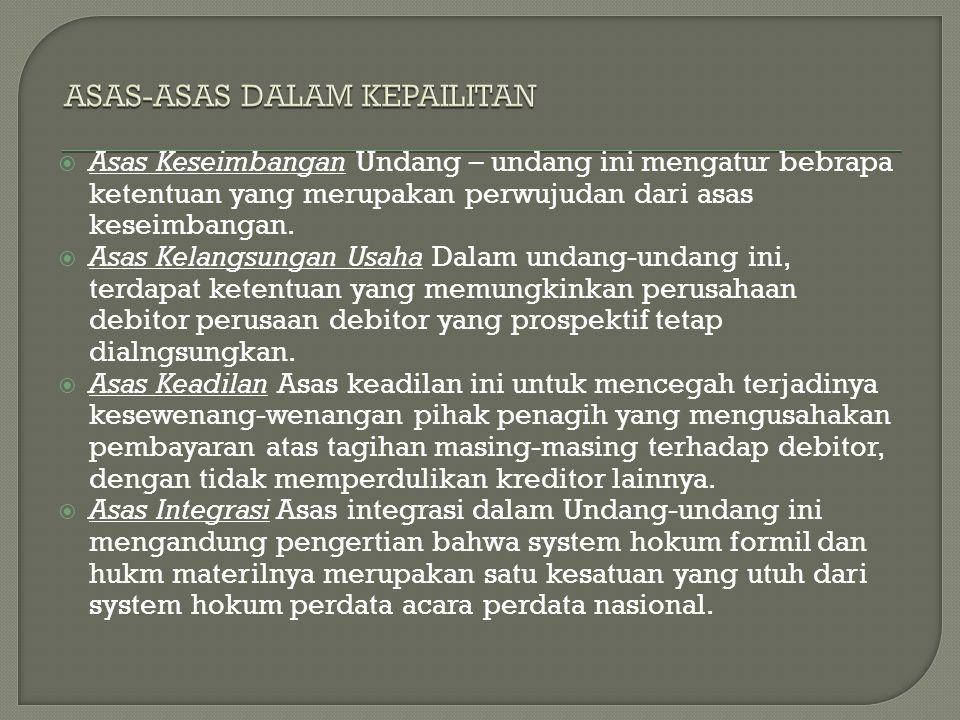 Dasar Hukum Kepailitan 1.Undang-undang Kepailitan No.