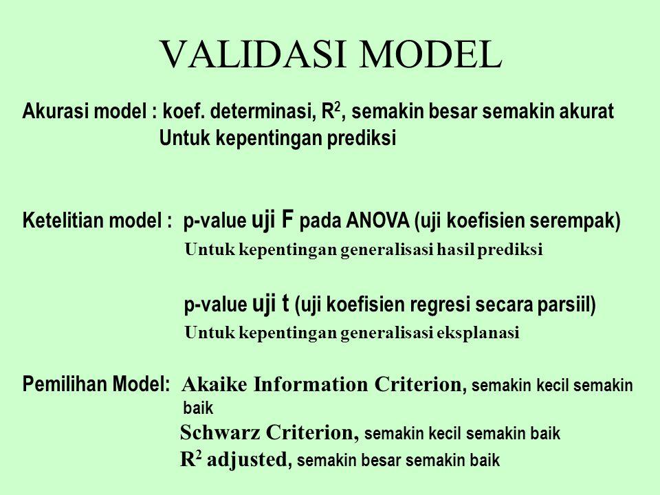 VALIDASI MODEL Akurasi model : koef. determinasi, R 2, semakin besar semakin akurat Untuk kepentingan prediksi Ketelitian model : p-value uji F pada A