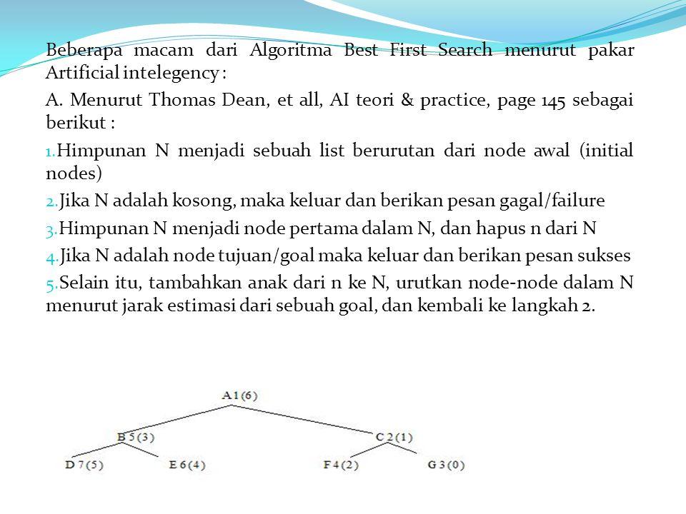 Beberapa macam dari Algoritma Best First Search menurut pakar Artificial intelegency : A. Menurut Thomas Dean, et all, AI teori & practice, page 145 s