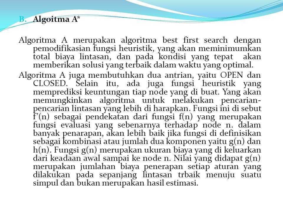 B. Algoitma A* Algoritma A merupakan algoritma best first search dengan pemodifikasian fungsi heuristik, yang akan meminimumkan total biaya lintasan,