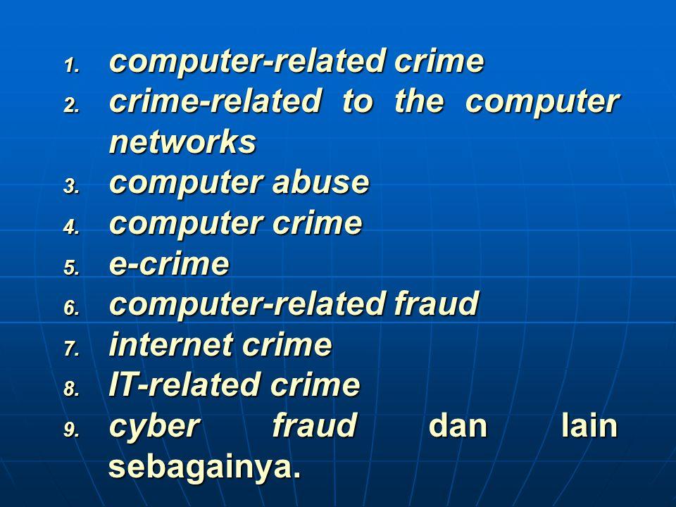 CybercrimeCyberspace Fasilitas umum Fasilitas pribadi