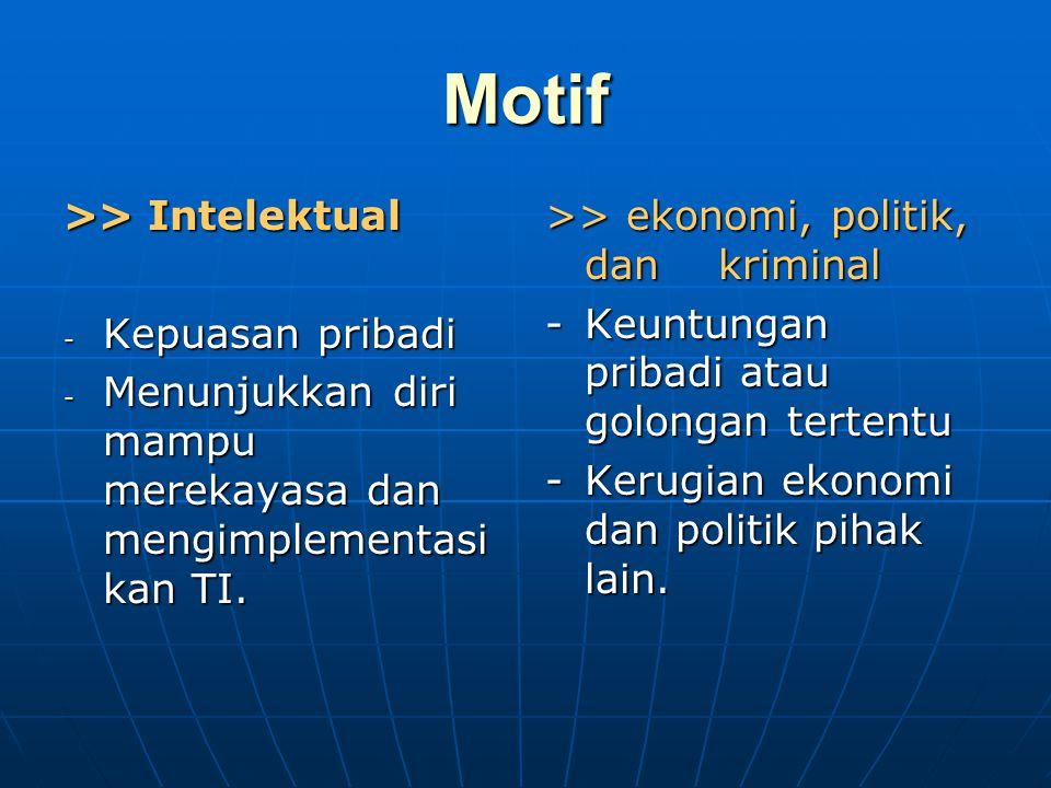 Motif >> Intelektual - Kepuasan pribadi - Menunjukkan diri mampu merekayasa dan mengimplementasi kan TI. >> ekonomi, politik, dan kriminal -Keuntungan