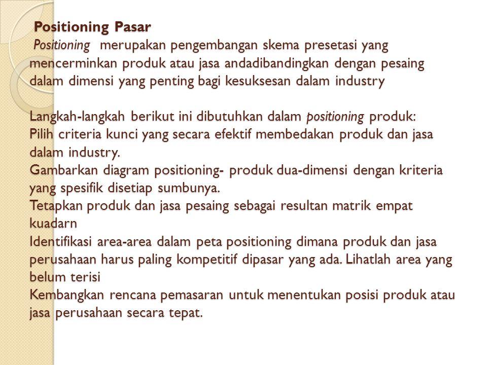 Positioning Pasar Positioning merupakan pengembangan skema presetasi yang mencerminkan produk atau jasa andadibandingkan dengan pesaing dalam dimensi