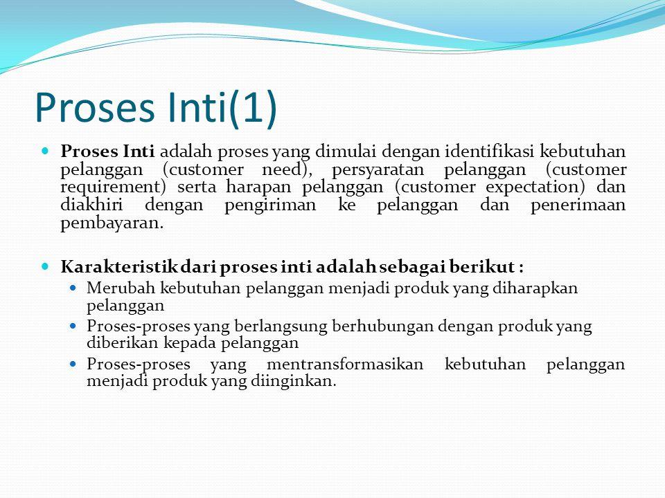 Proses Inti(1) Proses Inti adalah proses yang dimulai dengan identifikasi kebutuhan pelanggan (customer need), persyaratan pelanggan (customer require