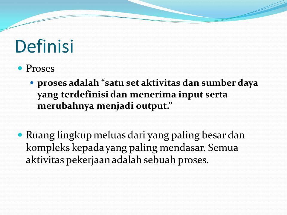 """Definisi Proses proses adalah """"satu set aktivitas dan sumber daya yang terdefinisi dan menerima input serta merubahnya menjadi output."""" Ruang lingkup"""