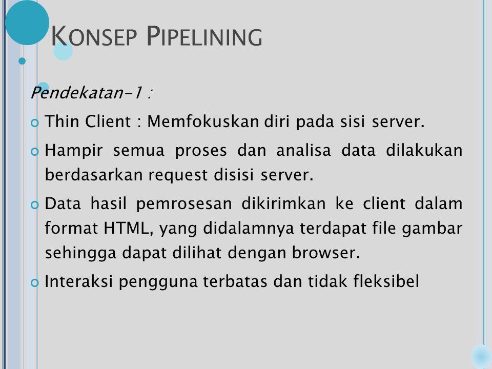K ONSEP P IPELINING Pendekatan-1 : Thin Client : Memfokuskan diri pada sisi server.