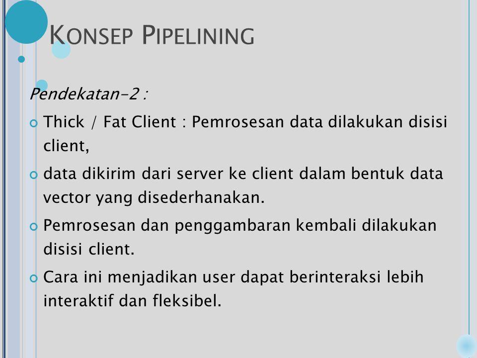 K ONSEP P IPELINING Pendekatan-2 : Thick / Fat Client : Pemrosesan data dilakukan disisi client, data dikirim dari server ke client dalam bentuk data vector yang disederhanakan.