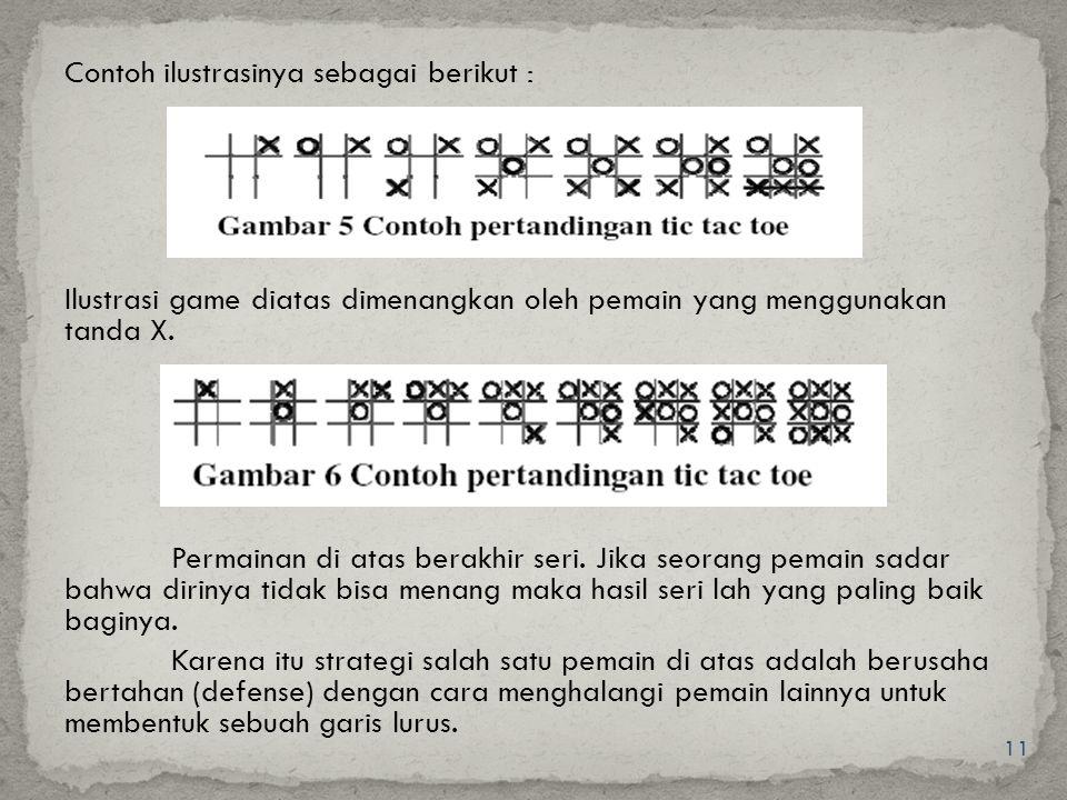 11 Contoh ilustrasinya sebagai berikut : Ilustrasi game diatas dimenangkan oleh pemain yang menggunakan tanda X. Permainan di atas berakhir seri. Jika