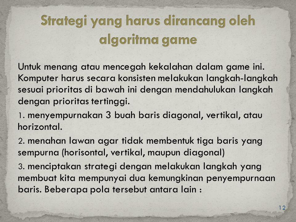 12 Untuk menang atau mencegah kekalahan dalam game ini. Komputer harus secara konsisten melakukan langkah-langkah sesuai prioritas di bawah ini dengan