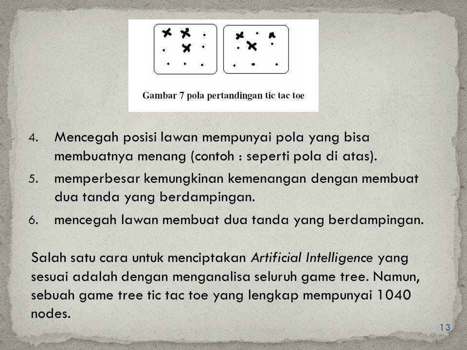 13 4. Mencegah posisi lawan mempunyai pola yang bisa membuatnya menang (contoh : seperti pola di atas). 5. memperbesar kemungkinan kemenangan dengan m