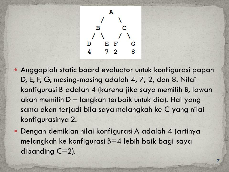 7 Anggaplah static board evaluator untuk konfigurasi papan D, E, F, G, masing-masing adalah 4, 7, 2, dan 8. Nilai konfigurasi B adalah 4 (karena jika