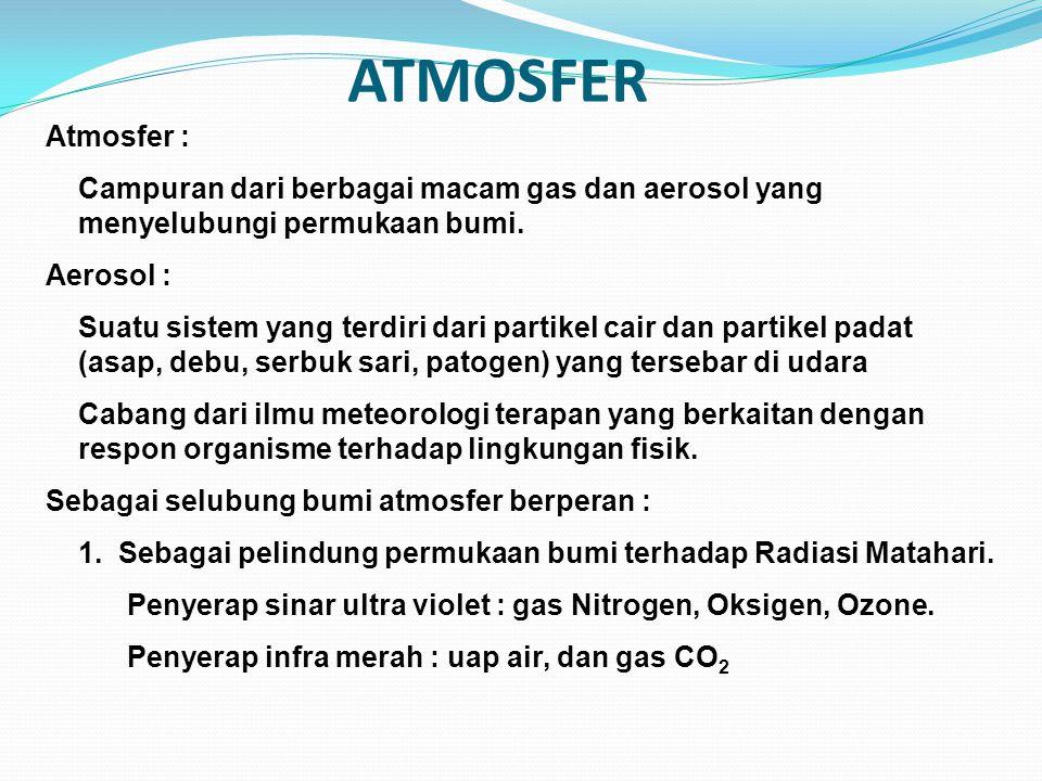 ATMOSFER Atmosfer : Campuran dari berbagai macam gas dan aerosol yang menyelubungi permukaan bumi. Aerosol : Suatu sistem yang terdiri dari partikel c